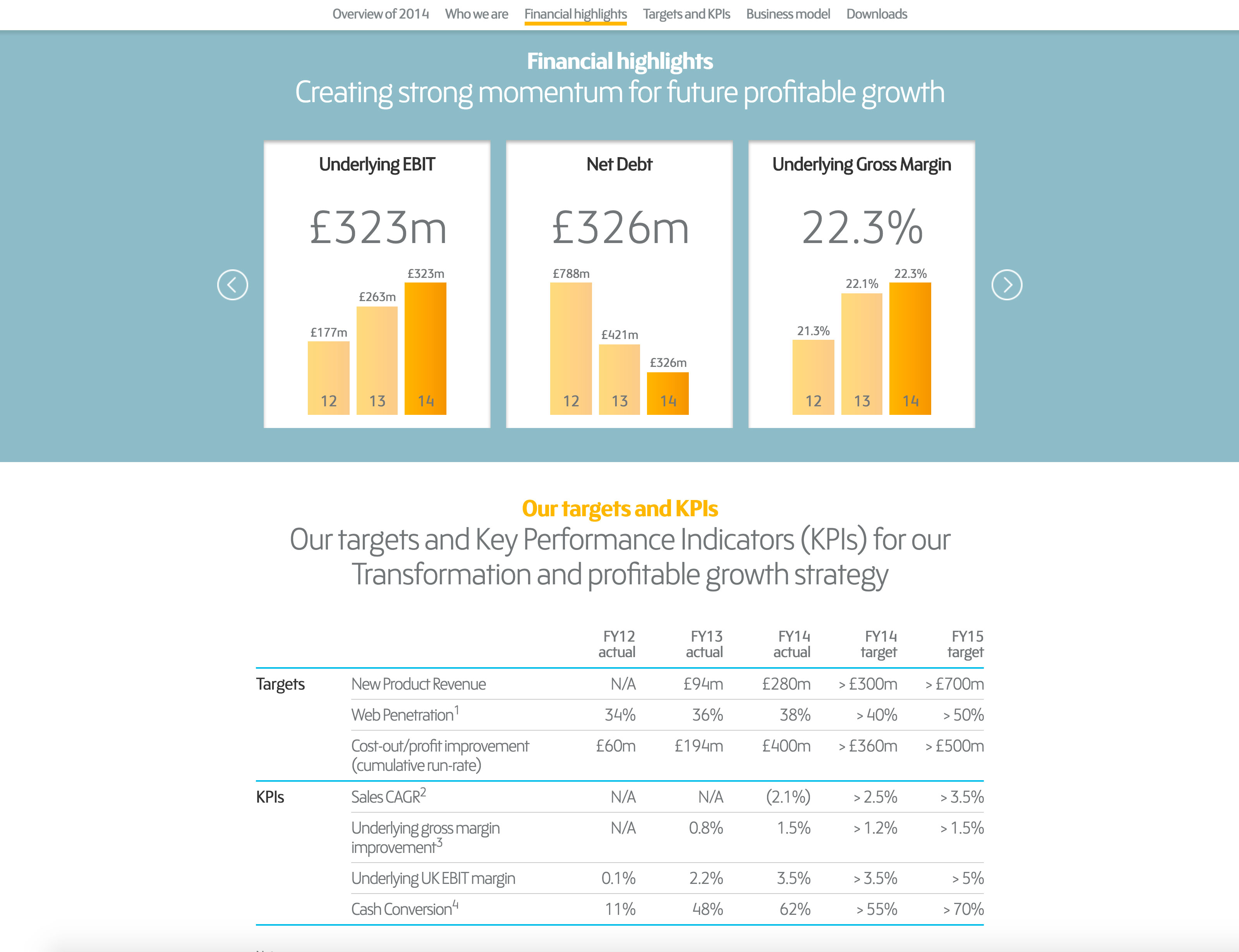 Screenshot of Thomas Cook's 2014 Online Annual Report Financial highlights section on desktop