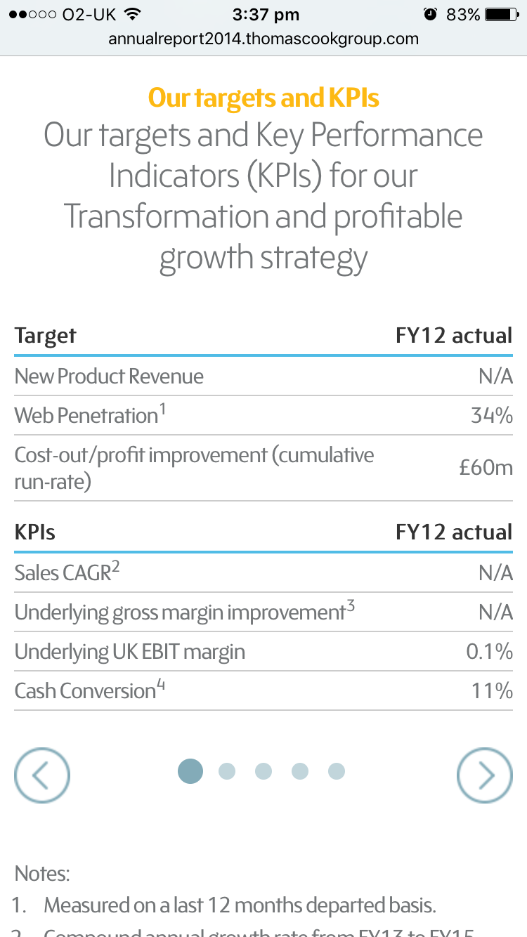 Screenshot of Thomas Cook's 2014 Online Annual Report Targets and KPIs section on mobile