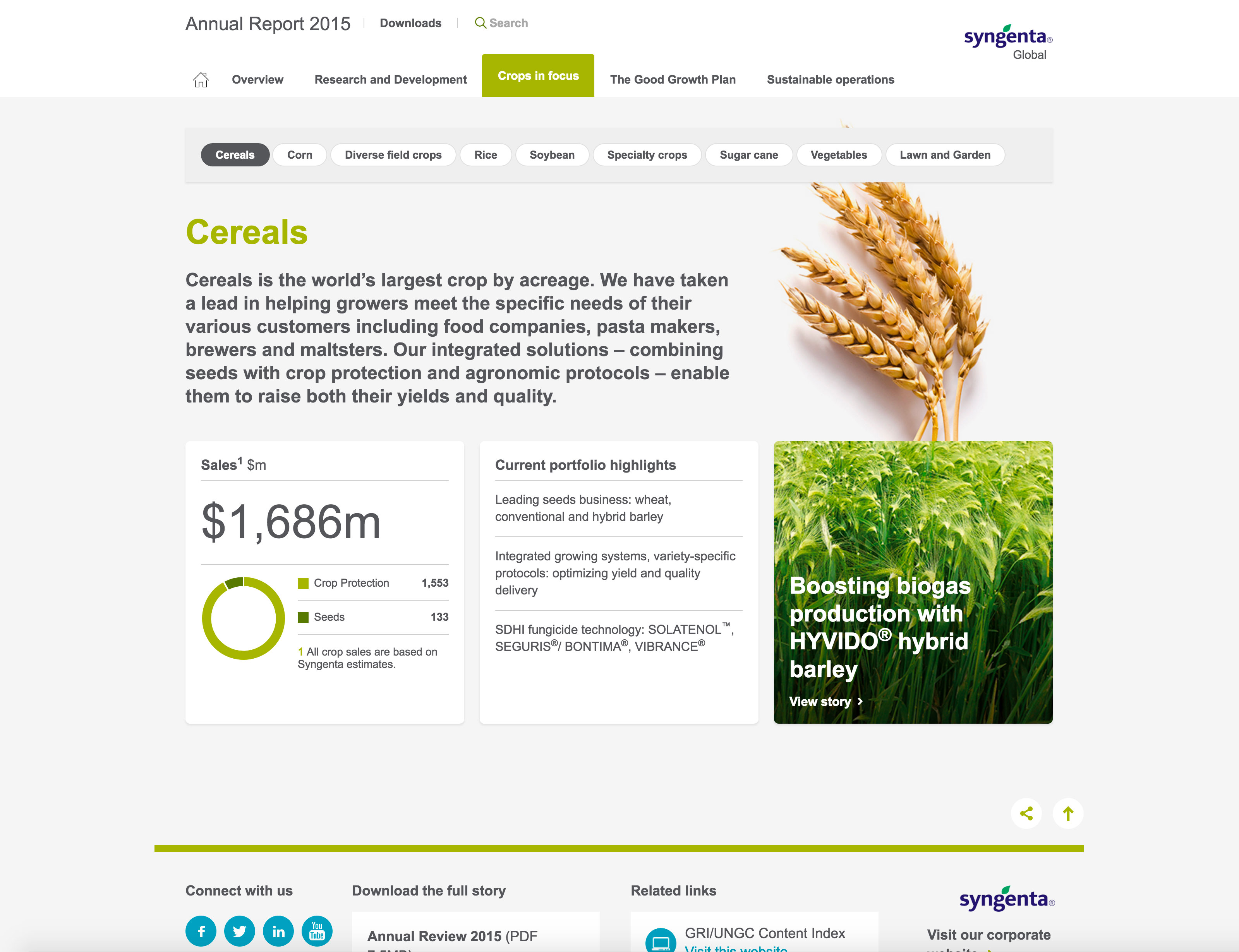 Screenshot of Syngenta Annual Report 2015 crops page on desktop
