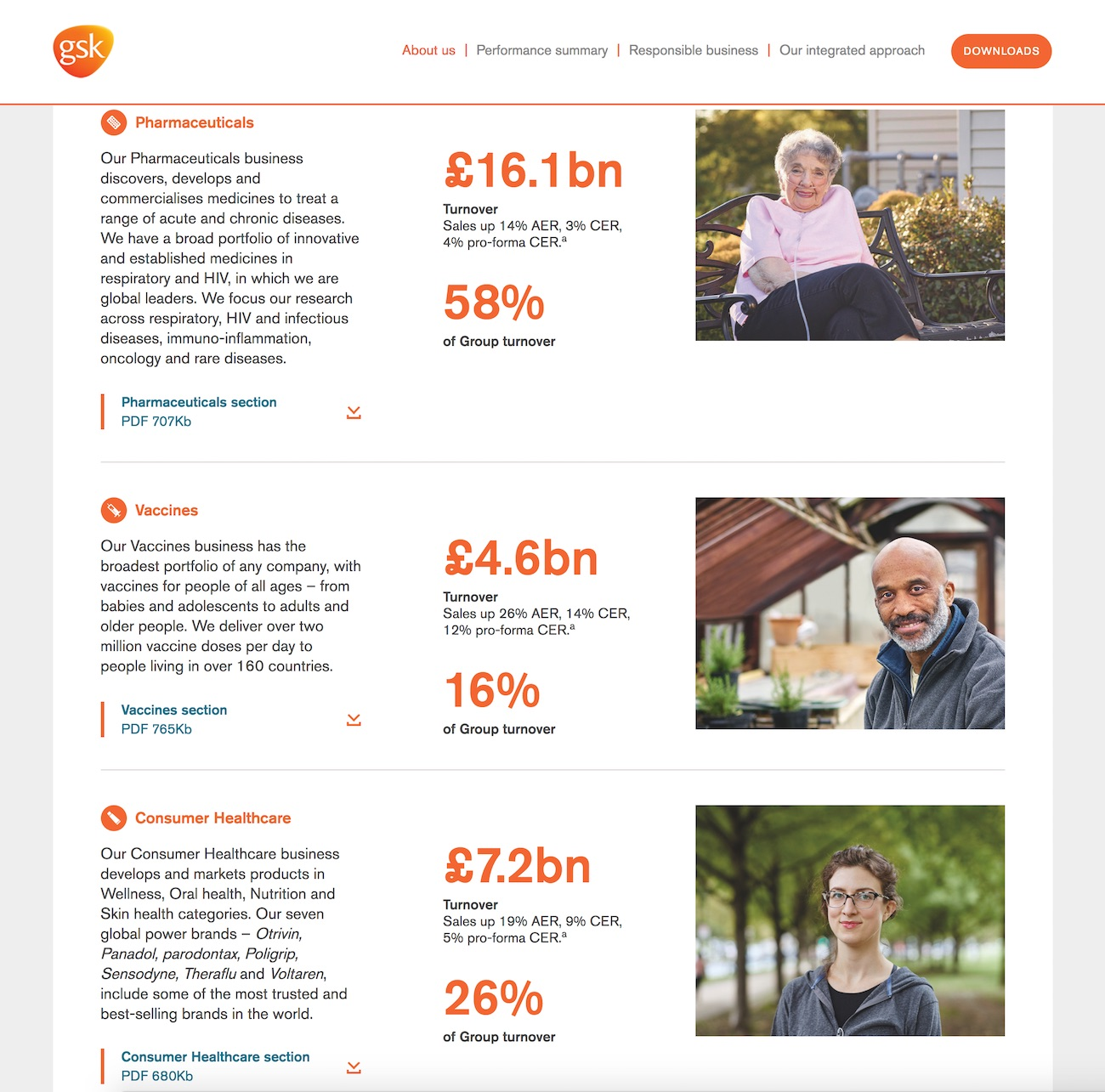 Screenshot of GSK 2016 Annual Report about us section on desktop